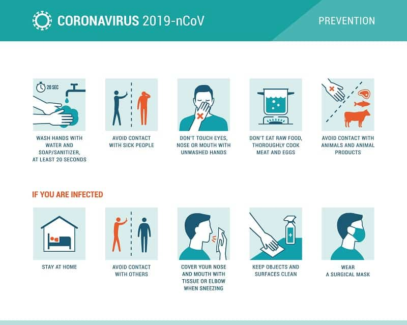 Coronavirus 2019-nCoV disease prevention