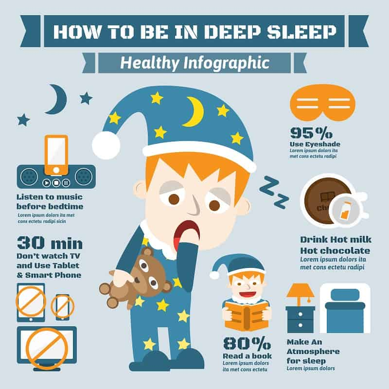 How to be in deep sleep
