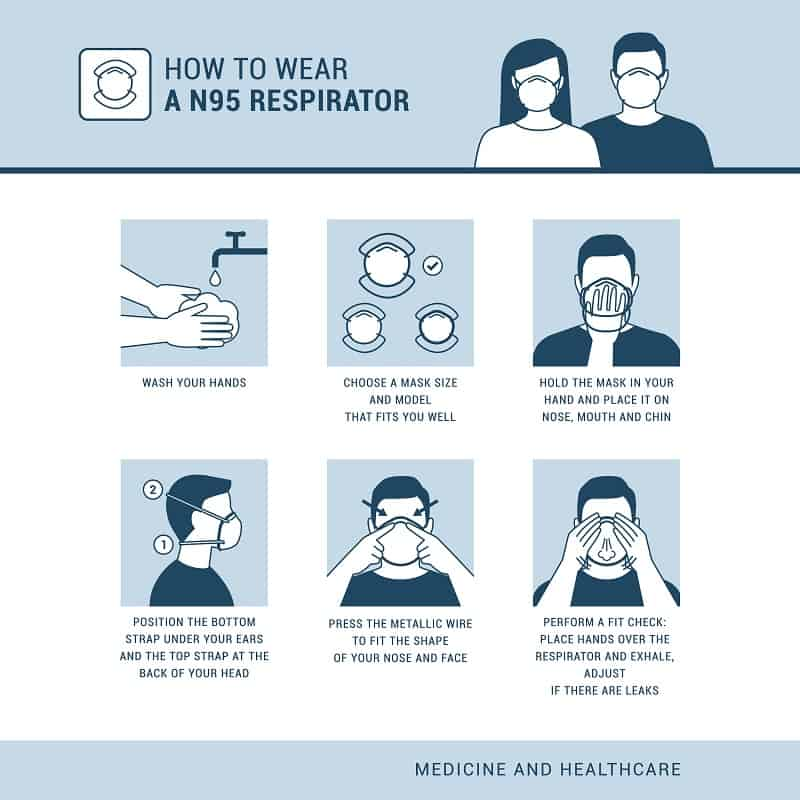 How to wear a N95 respirator correctly