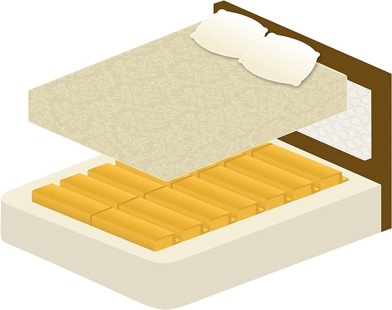 Mattress Helper Under Mattress Support