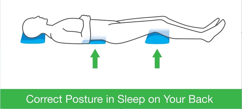 People put another pillow under the back of knees while lying down on bed (2)