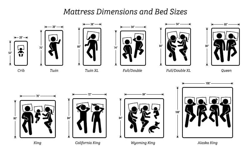 Mattress Dimensions and Bed Sizes.