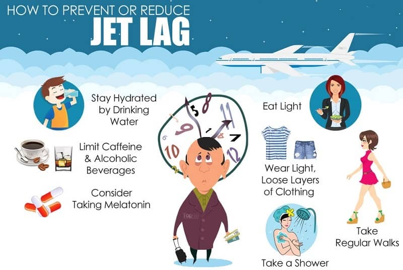 How To Minimize Jet Lag