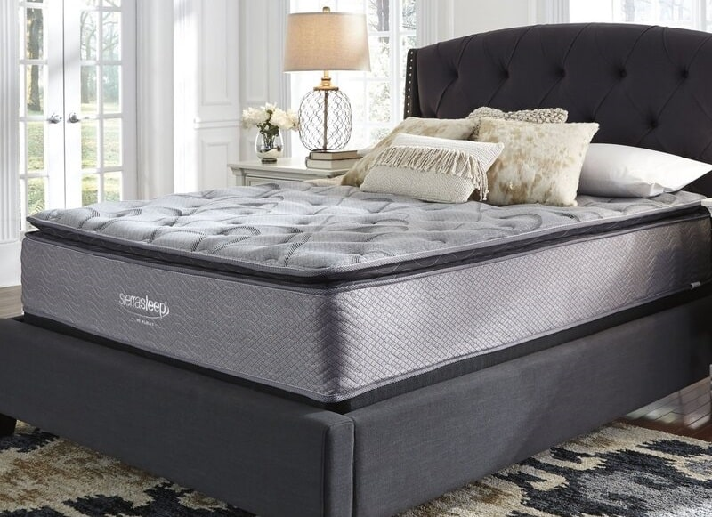 Best Pillowtop Mattress Rawles