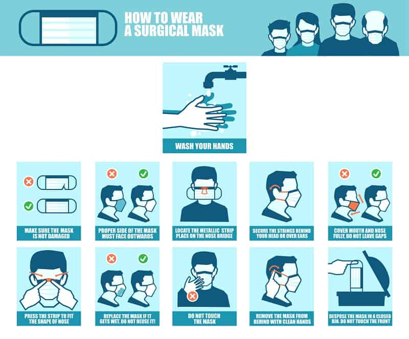how correctly to wear a surgical mask