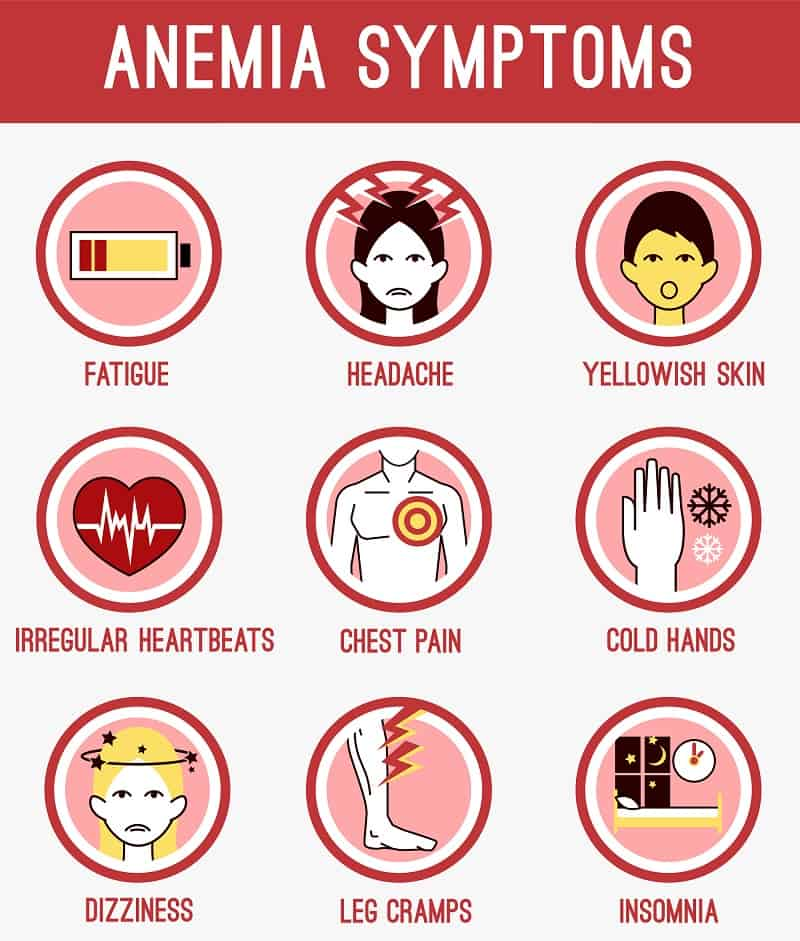 Reasons and Solutions to Cold Feet in Bed anemia