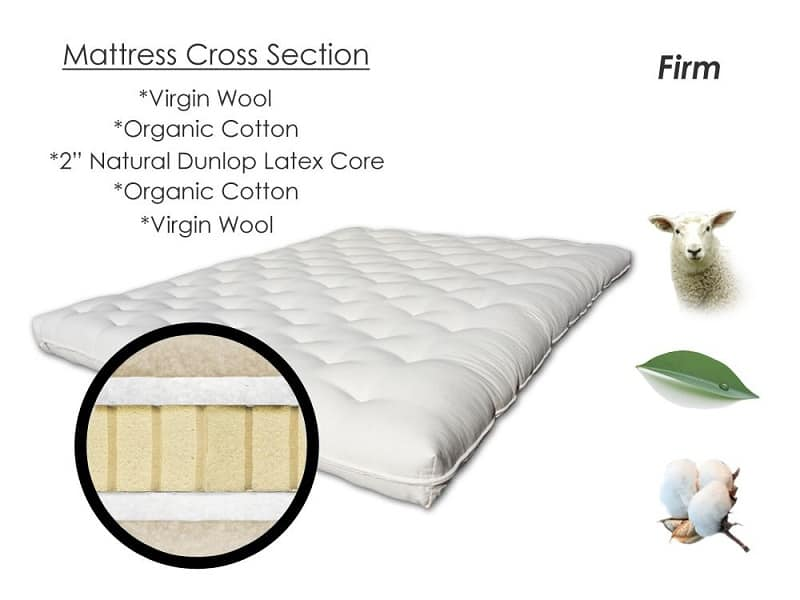 Comfort Rest Natural Latex Mattress
