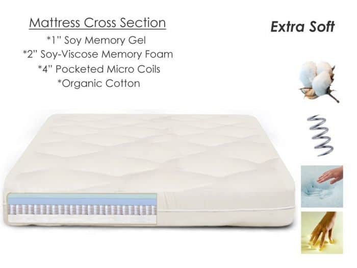 Divine Ice Cooling Gel Memory Foam Mattress