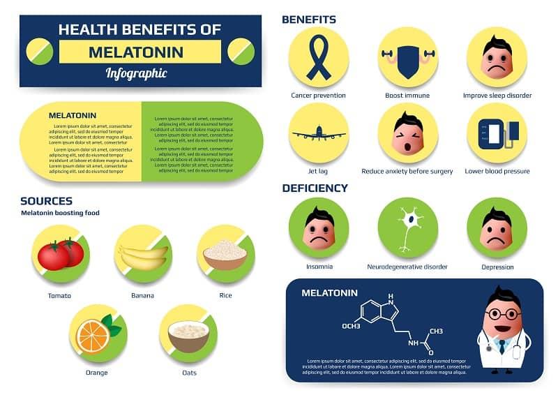 health benefits of melatonin