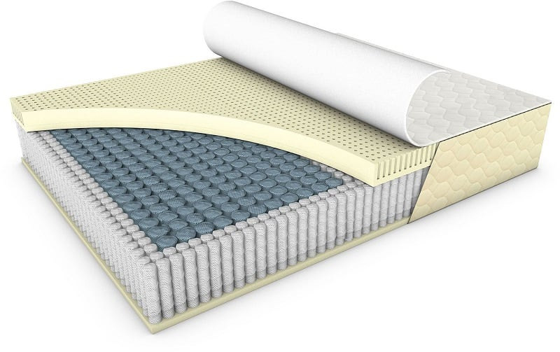 Best Organic, Eco Friendly, and Natural Mattresses EcoCloud material