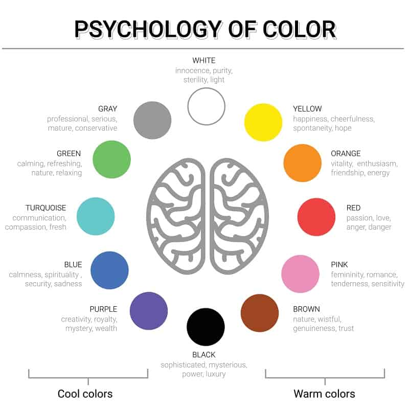 What Color Light Helps You Sleep psychology